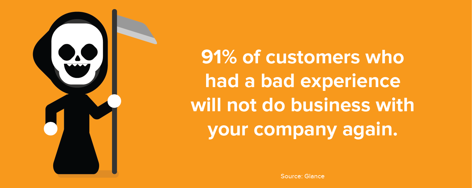 the most dreadful customer service stats of all time customer service statistic
